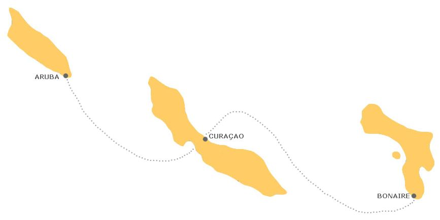 Combinatie Aruba, Curaçao, Bonaire