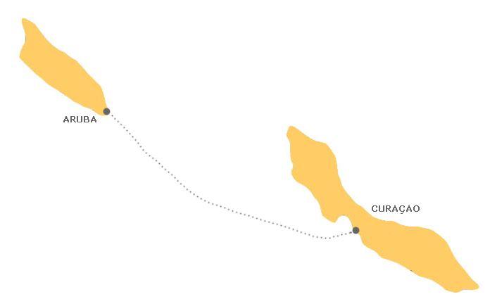 Combinatiereis Aruba & Curaçao