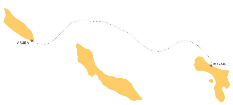 Combinatie Aruba en Bonaire